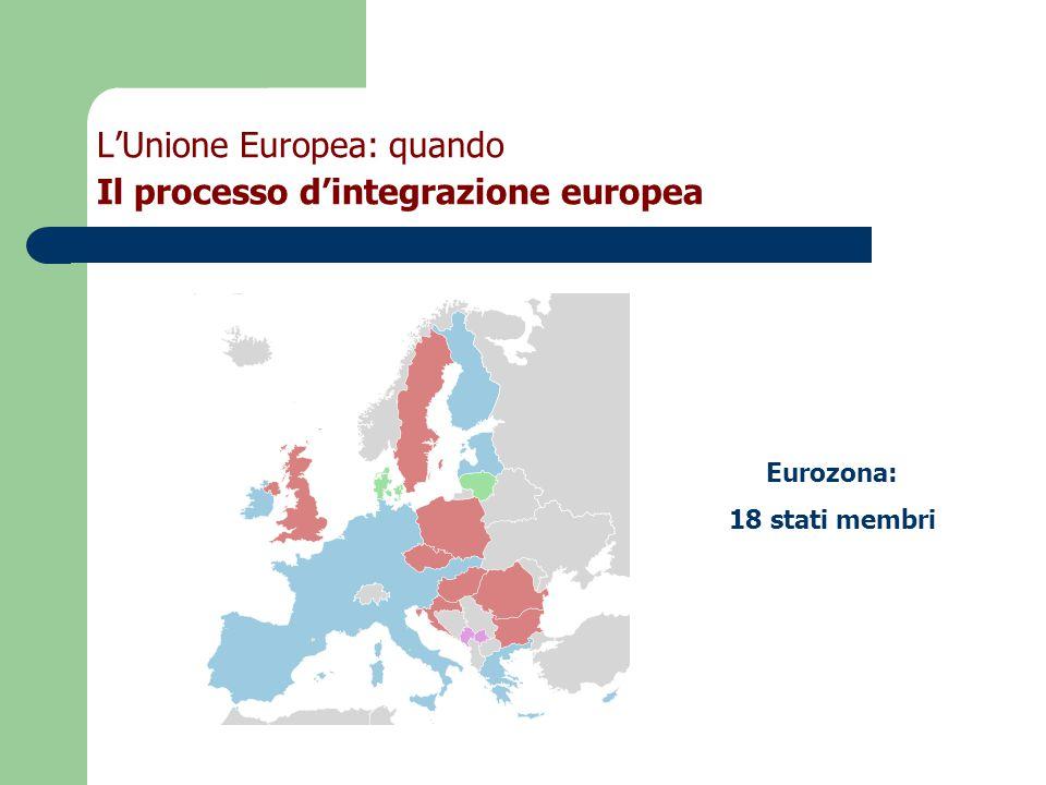 L'Unione Europea: quando Il processo d'integrazione europea Eurozona: 18 stati membri