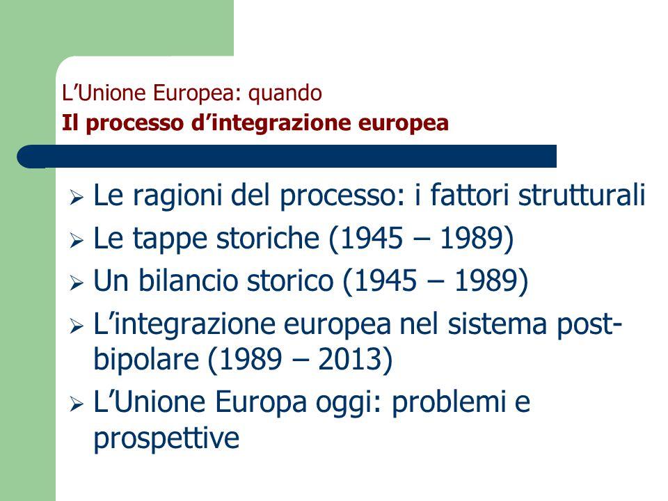 L'Unione Europea: quando Il processo d'integrazione europea  Le ragioni del processo: i fattori strutturali  Le tappe storiche (1945 – 1989)  Un bilancio storico (1945 – 1989)  L'integrazione europea nel sistema post- bipolare (1989 – 2013)  L'Unione Europa oggi: problemi e prospettive