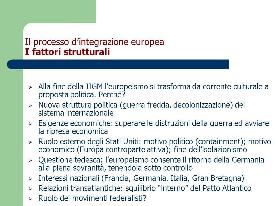  Alla fine della IIGM l'europeismo si trasforma da corrente culturale a proposta politica.