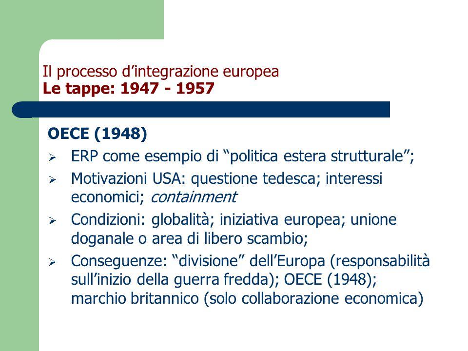 OECE (1948)  ERP come esempio di politica estera strutturale ;  Motivazioni USA: questione tedesca; interessi economici; containment  Condizioni: globalità; iniziativa europea; unione doganale o area di libero scambio;  Conseguenze: divisione dell'Europa (responsabilità sull'inizio della guerra fredda); OECE (1948); marchio britannico (solo collaborazione economica) Il processo d'integrazione europea Le tappe: 1947 - 1957