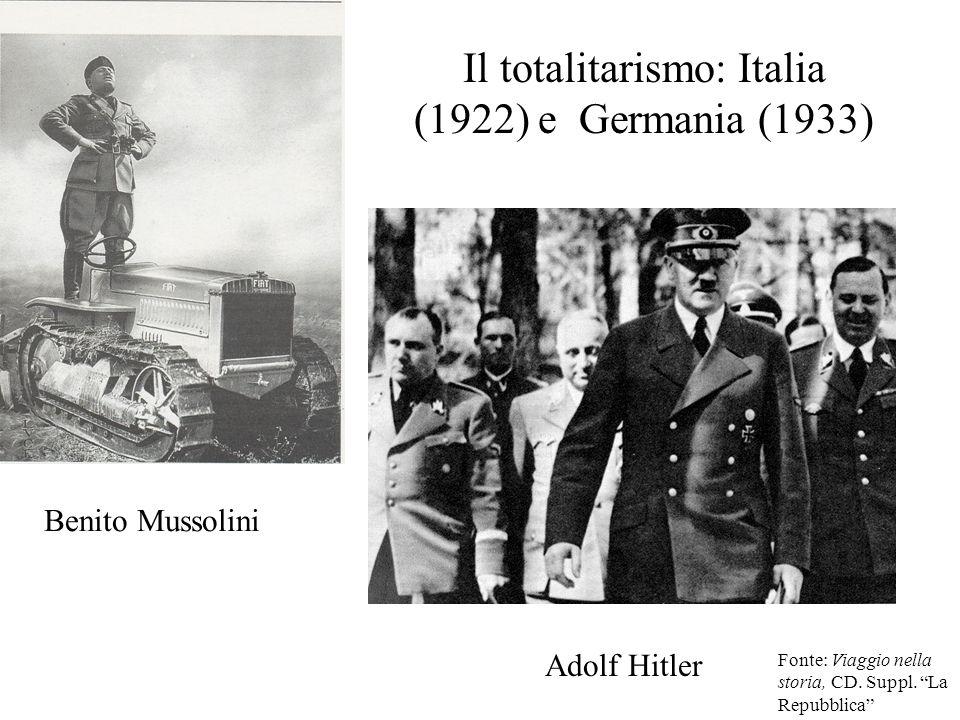 """Il totalitarismo: Italia (1922) e Germania (1933) Benito Mussolini Adolf Hitler Fonte: Viaggio nella storia, CD. Suppl. """"La Repubblica"""""""