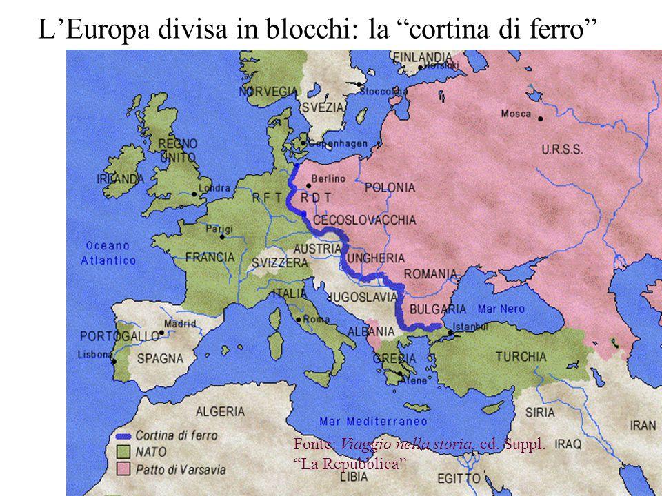 """L'Europa divisa in blocchi: la """"cortina di ferro"""" Fonte: Viaggio nella storia, cd. Suppl. """"La Repubblica"""""""