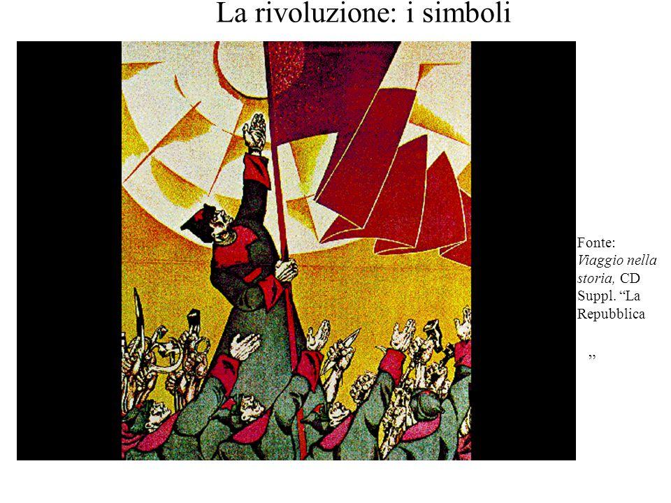 """La rivoluzione: i simboli """" Fonte: Viaggio nella storia, CD Suppl. """"La Repubblica"""