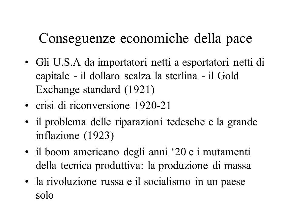 Conseguenze economiche della pace Gli U.S.A da importatori netti a esportatori netti di capitale - il dollaro scalza la sterlina - il Gold Exchange st