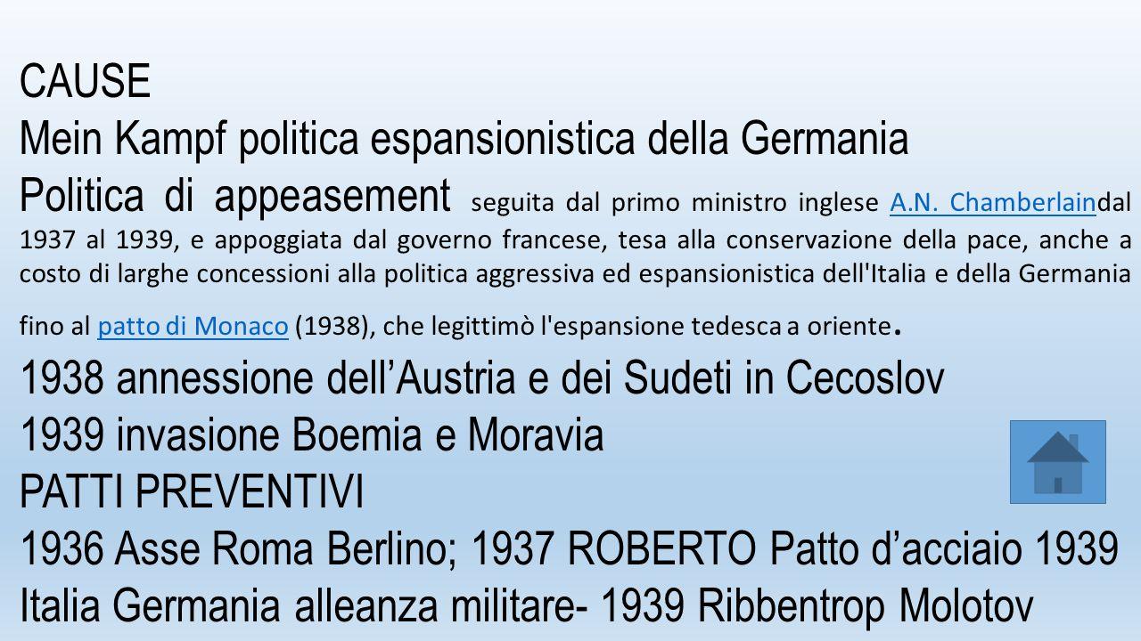 CAUSE Mein Kampf politica espansionistica della Germania Politica di appeasement seguita dal primo ministro inglese A.N. Chamberlaindal 1937 al 1939,