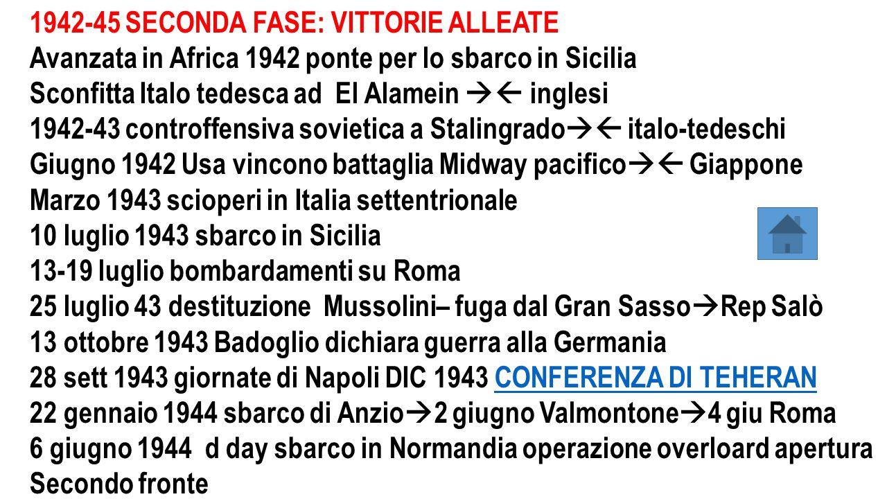 1942-45 SECONDA FASE: VITTORIE ALLEATE Avanzata in Africa 1942 ponte per lo sbarco in Sicilia Sconfitta Italo tedesca ad El Alamein  inglesi 1942-43