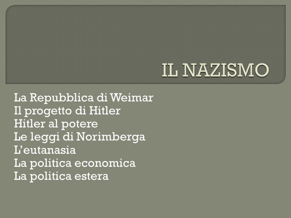 La Repubblica di Weimar Il progetto di Hitler Hitler al potere Le leggi di Norimberga L'eutanasia La politica economica La politica estera