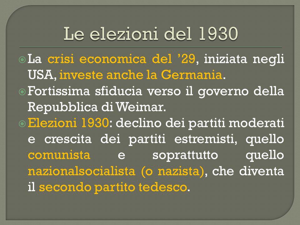  La crisi economica del '29, iniziata negli USA, investe anche la Germania.  Fortissima sfiducia verso il governo della Repubblica di Weimar.  Elez