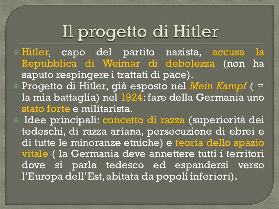  Hitler, capo del partito nazista, accusa la Repubblica di Weimar di debolezza (non ha saputo respingere i trattati di pace).  Progetto di Hitler, g