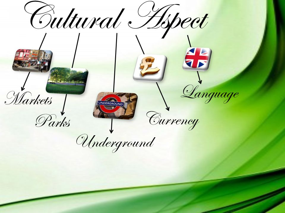 Cultural Aspect Markets Parks Underground Currency Language