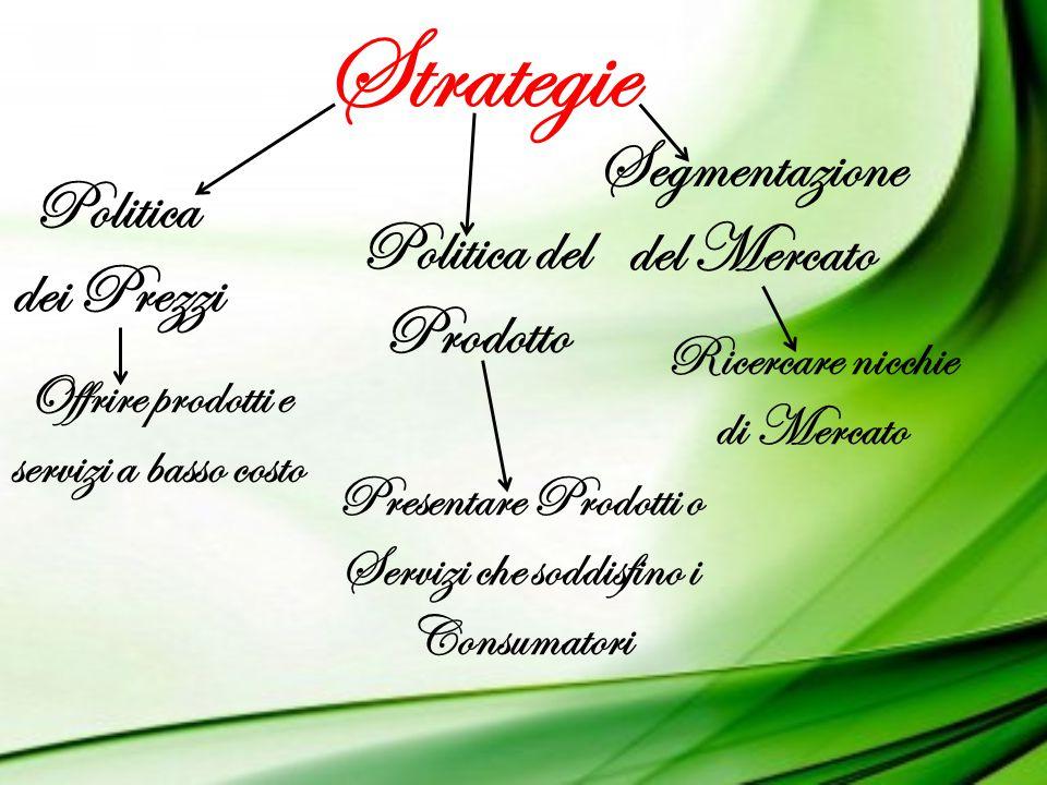 Strategie Politica dei Prezzi Politica del Prodotto Segmentazione del Mercato Presentare Prodotti o Servizi che soddisfino i Consumatori Ricercare nic
