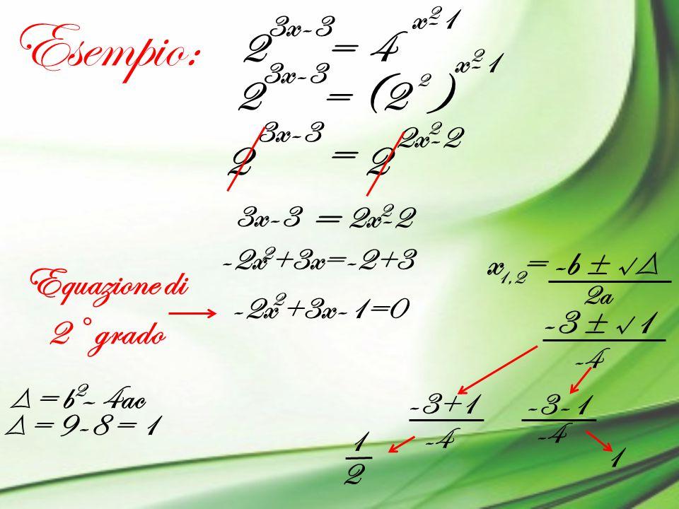 Esempio: 2 3x-3 =4 x-1 2 2 3x-3 = (2 ) 2 3x-3 x-1 2 2 3x-3 = 2 2x-2 2 = 2 -2x +3x=-2+3 2 -2x +3x-1=0 2 Equazione di 2° grado Δ = b – 4ac 2 Δ = 9-8 = 1