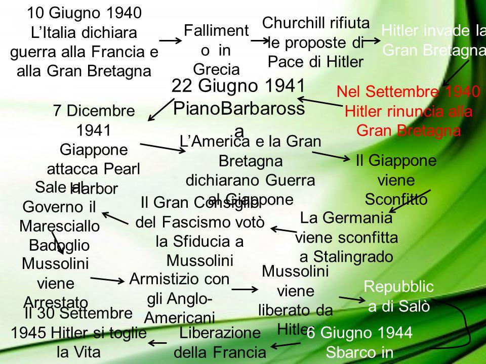 Hitler invade la Gran Bretagna 22 Giugno 1941 PianoBarbaross a La Germania viene sconfitta a Stalingrado Il Gran Consiglio del Fascismo votò la Sfiduc
