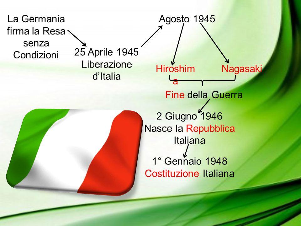 Hiroshim a Nagasaki Fine della Guerra 2 Giugno 1946 Nasce la Repubblica Italiana 1° Gennaio 1948 Costituzione Italiana La Germania firma la Resa senza