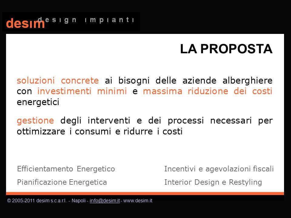 © 2005-2011 desim s.c.a.r.l. - Napoli - info@desim.it - www.desim.itinfo@desim.it LA PROPOSTA soluzioni concrete ai bisogni delle aziende alberghiere