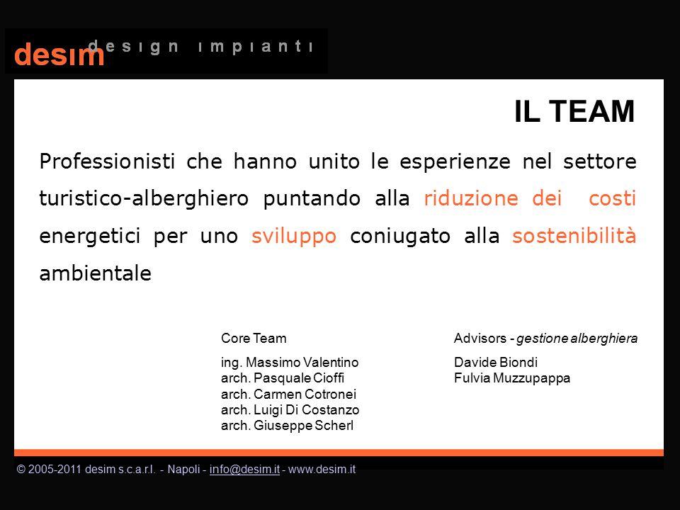 © 2005-2011 desim s.c.a.r.l. - Napoli - info@desim.it - www.desim.itinfo@desim.it IL TEAM Professionisti che hanno unito le esperienze nel settore tur
