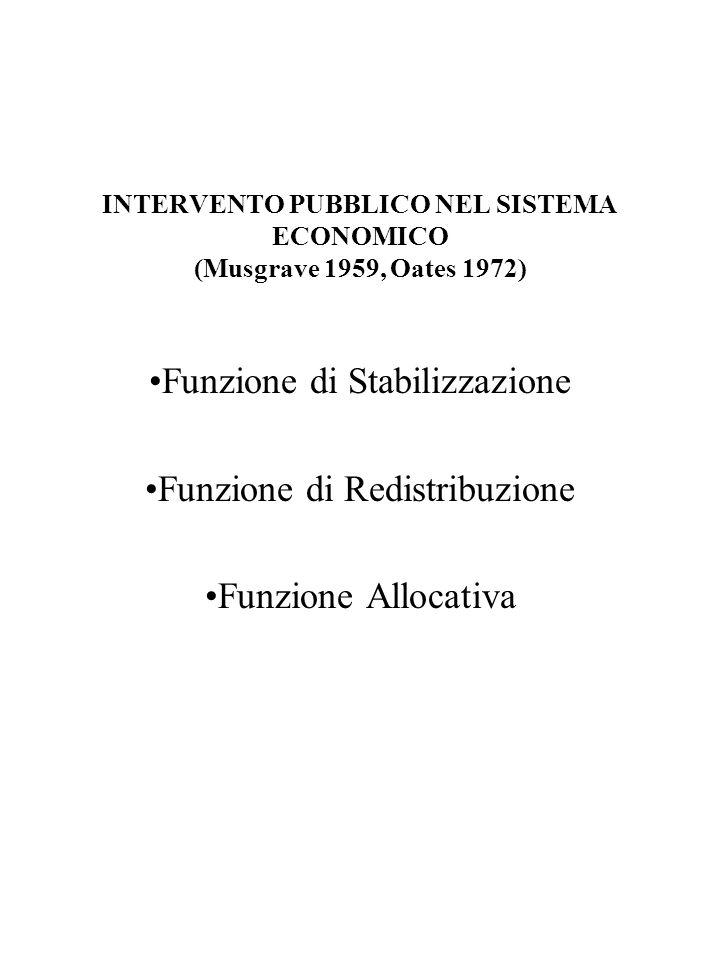 INTERVENTO PUBBLICO NEL SISTEMA ECONOMICO (Musgrave 1959, Oates 1972) Funzione di Stabilizzazione Funzione di Redistribuzione Funzione Allocativa