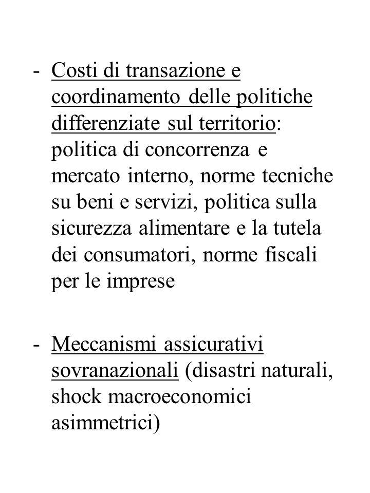 -Costi di transazione e coordinamento delle politiche differenziate sul territorio: politica di concorrenza e mercato interno, norme tecniche su beni