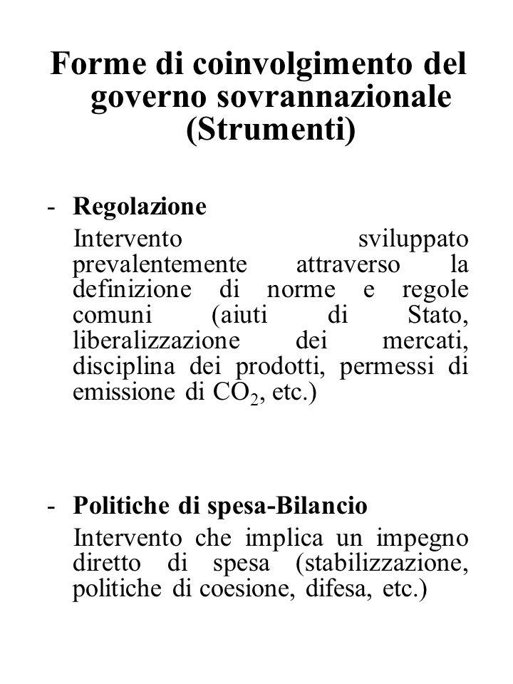 Forme di coinvolgimento del governo sovrannazionale (Strumenti) -Regolazione Intervento sviluppato prevalentemente attraverso la definizione di norme