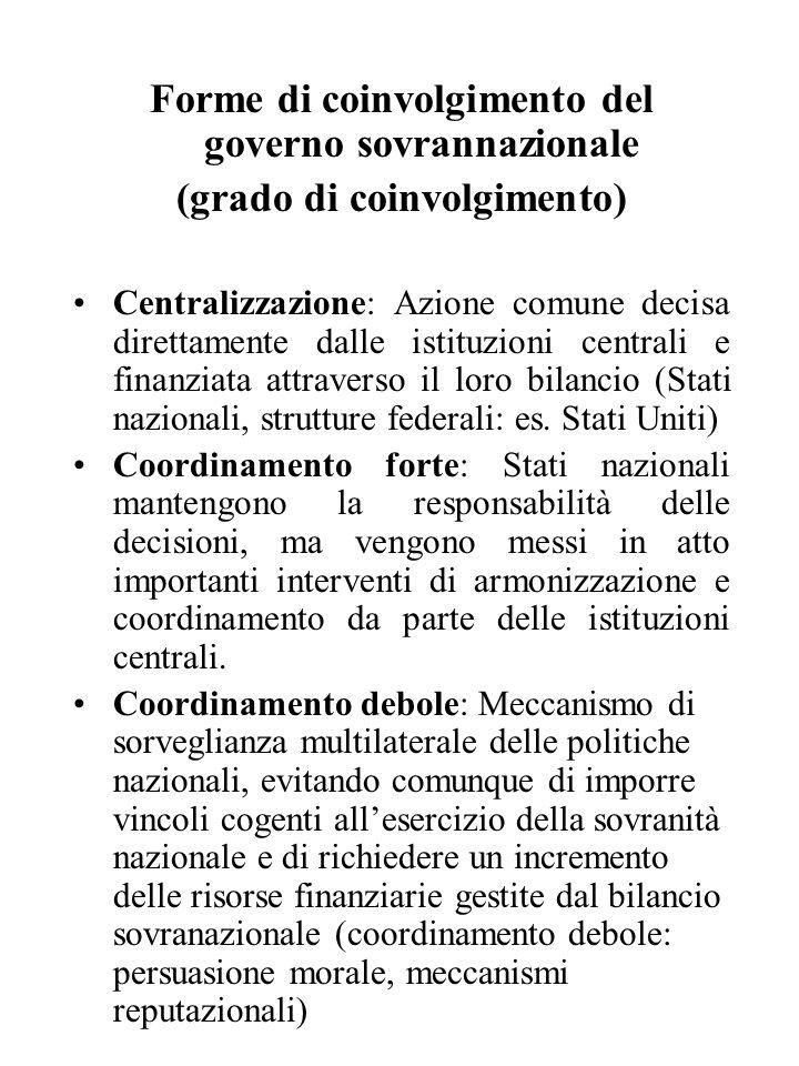 Forme di coinvolgimento del governo sovrannazionale (grado di coinvolgimento) Centralizzazione: Azione comune decisa direttamente dalle istituzioni ce