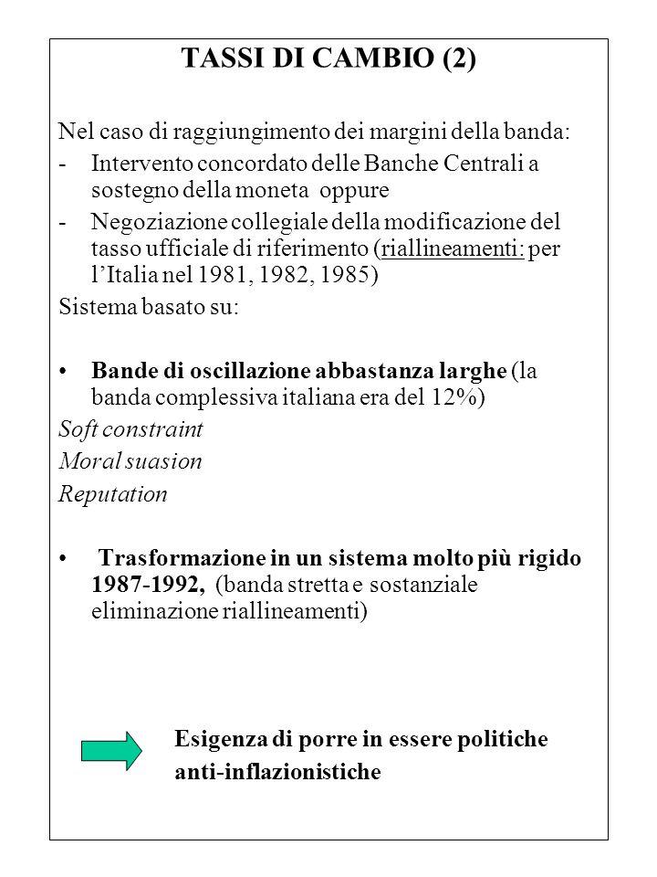 TASSI DI CAMBIO (2) Nel caso di raggiungimento dei margini della banda: -Intervento concordato delle Banche Centrali a sostegno della moneta oppure -N