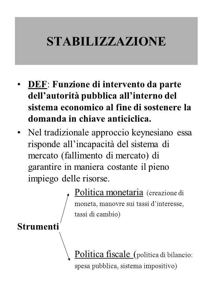 STABILIZZAZIONE DEF: Funzione di intervento da parte dell'autorità pubblica all'interno del sistema economico al fine di sostenere la domanda in chiav