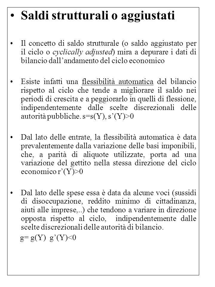 Saldi strutturali o aggiustati Il concetto di saldo strutturale (o saldo aggiustato per il ciclo o cyclically adjusted) mira a depurare i dati di bila