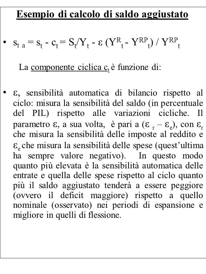 Esempio di calcolo di saldo aggiustato s t a = s t - c t = S t /Y t - ε (Y R t - Y RP t ) / Y RP t La componente ciclica c t è funzione di: ε, sensibi