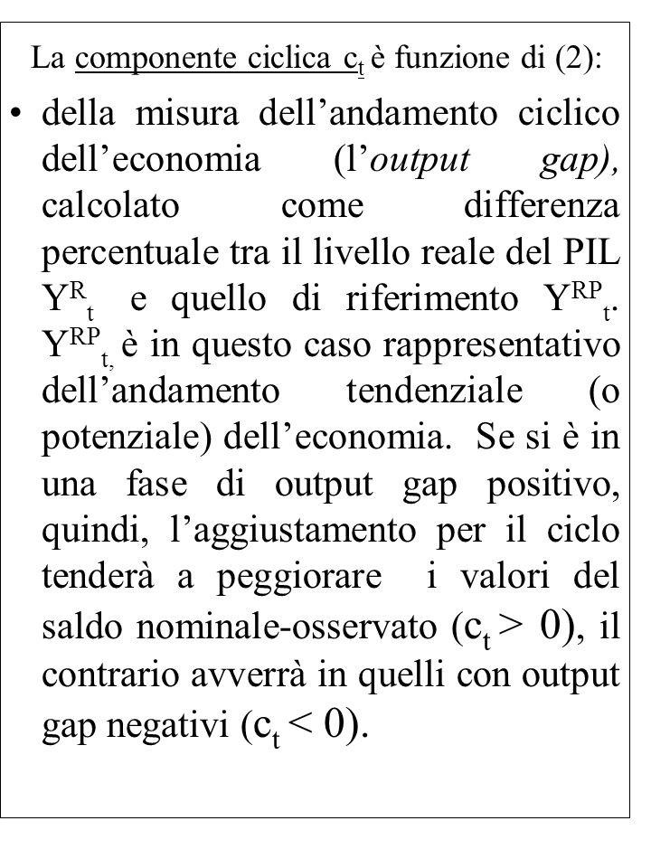 La componente ciclica c t è funzione di (2): della misura dell'andamento ciclico dell'economia (l'output gap), calcolato come differenza percentuale t