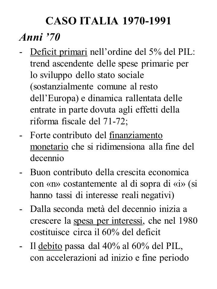 CASO ITALIA 1970-1991 Anni '70 -Deficit primari nell'ordine del 5% del PIL: trend ascendente delle spese primarie per lo sviluppo dello stato sociale