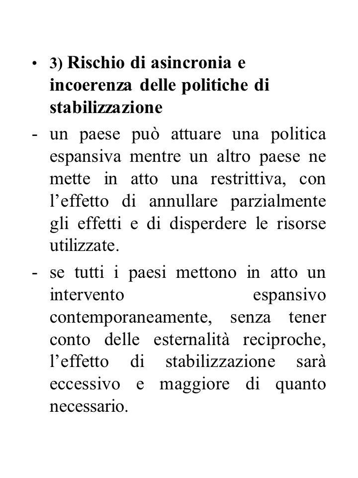 3) Rischio di asincronia e incoerenza delle politiche di stabilizzazione -un paese può attuare una politica espansiva mentre un altro paese ne mette i