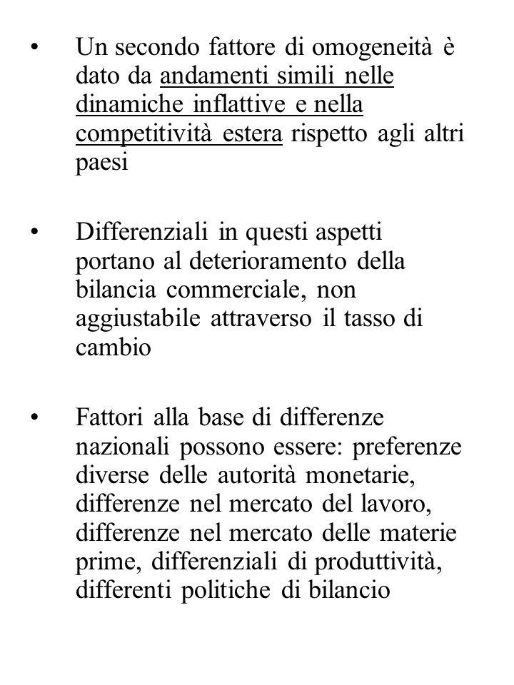 Un secondo fattore di omogeneità è dato da andamenti simili nelle dinamiche inflattive e nella competitività estera rispetto agli altri paesi Differen
