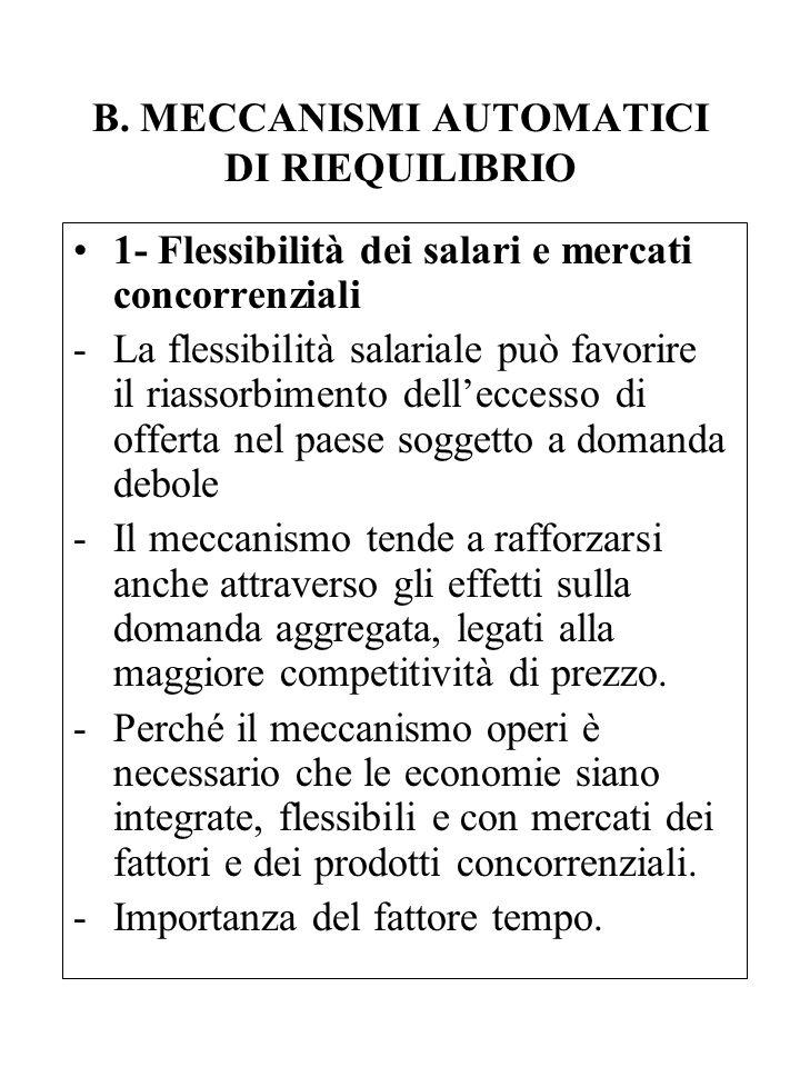 B. MECCANISMI AUTOMATICI DI RIEQUILIBRIO 1- Flessibilità dei salari e mercati concorrenziali -La flessibilità salariale può favorire il riassorbimento
