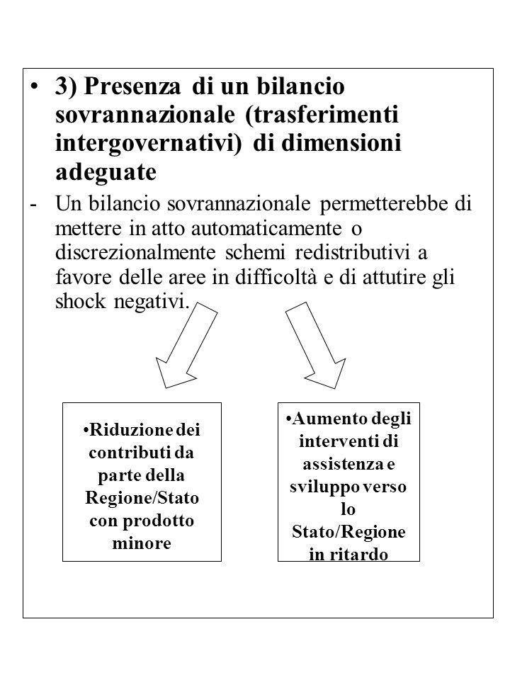 3) Presenza di un bilancio sovrannazionale (trasferimenti intergovernativi) di dimensioni adeguate -Un bilancio sovrannazionale permetterebbe di mette