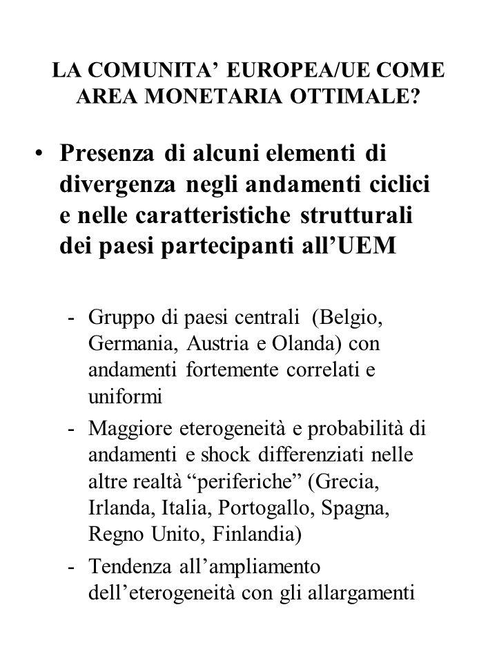 LA COMUNITA' EUROPEA/UE COME AREA MONETARIA OTTIMALE? Presenza di alcuni elementi di divergenza negli andamenti ciclici e nelle caratteristiche strutt