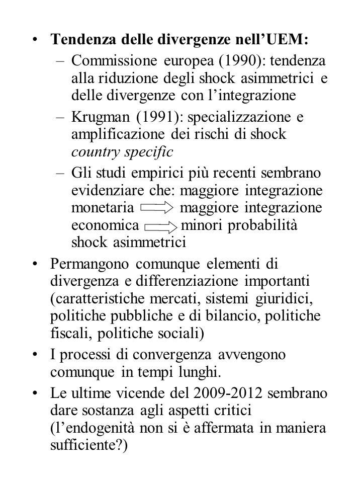 Tendenza delle divergenze nell'UEM: –Commissione europea (1990): tendenza alla riduzione degli shock asimmetrici e delle divergenze con l'integrazione