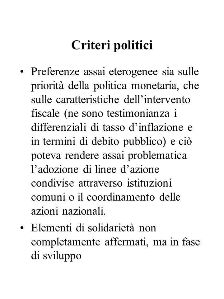 Criteri politici Preferenze assai eterogenee sia sulle priorità della politica monetaria, che sulle caratteristiche dell'intervento fiscale (ne sono t