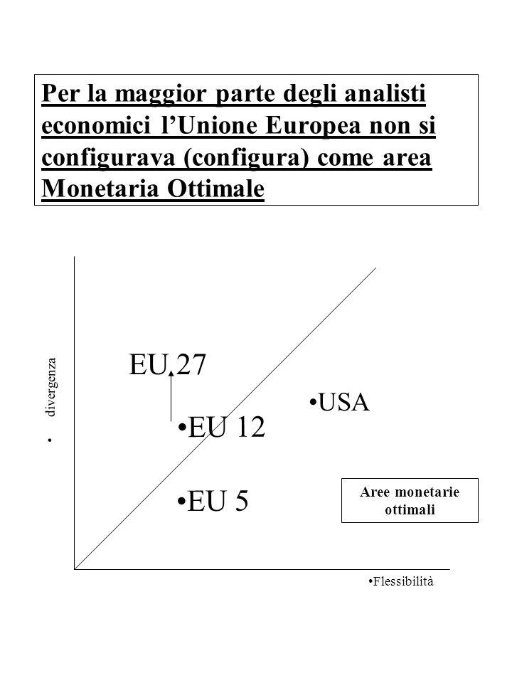 Per la maggior parte degli analisti economici l'Unione Europea non si configurava (configura) come area Monetaria Ottimale EU 12 divergenza USA Flessi