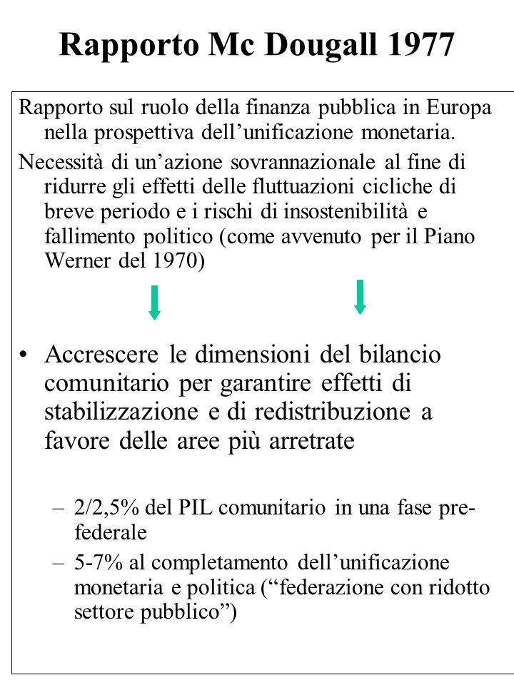 Rapporto Mc Dougall 1977 Rapporto sul ruolo della finanza pubblica in Europa nella prospettiva dell'unificazione monetaria. Necessità di un'azione sov