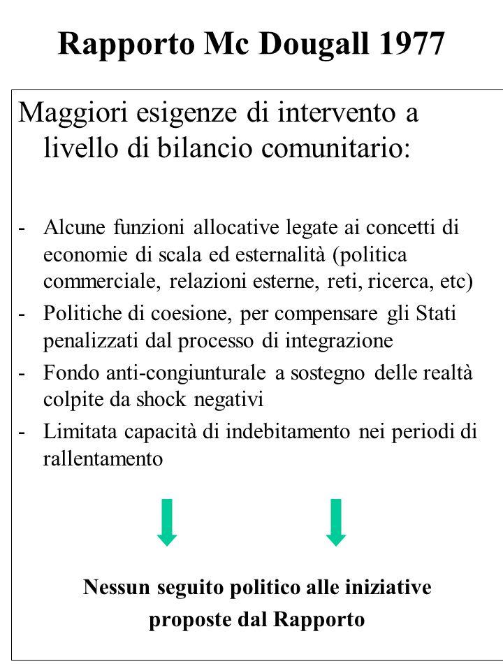 Rapporto Mc Dougall 1977 Maggiori esigenze di intervento a livello di bilancio comunitario: -Alcune funzioni allocative legate ai concetti di economie