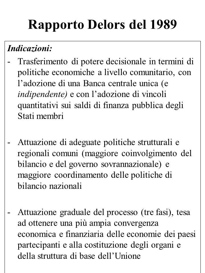 Rapporto Delors del 1989 Indicazioni: -Trasferimento di potere decisionale in termini di politiche economiche a livello comunitario, con l'adozione di