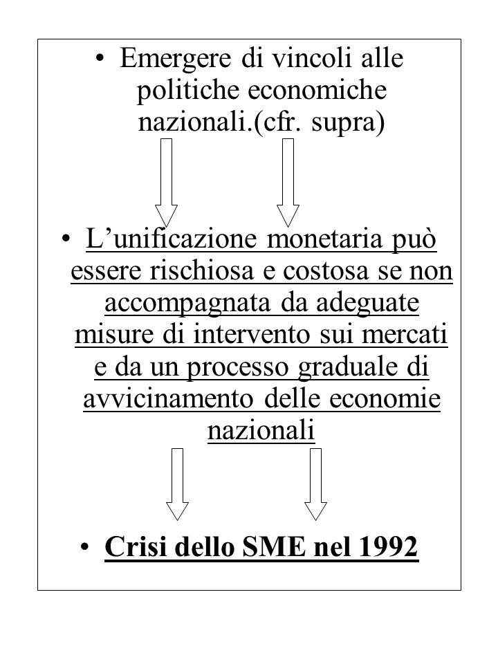 Emergere di vincoli alle politiche economiche nazionali.(cfr. supra) L'unificazione monetaria può essere rischiosa e costosa se non accompagnata da ad