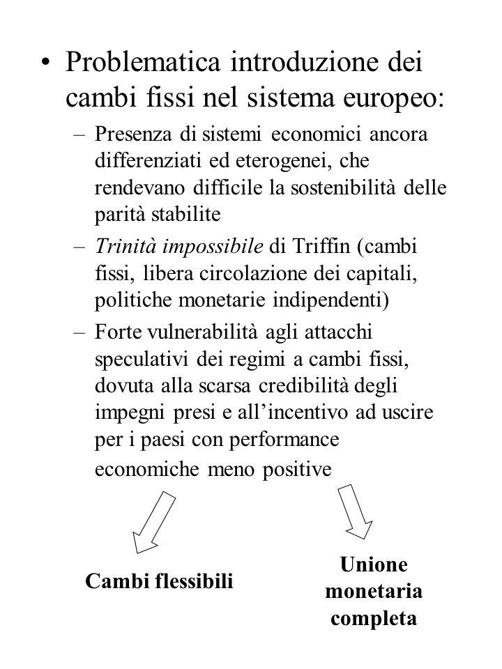Problematica introduzione dei cambi fissi nel sistema europeo: –Presenza di sistemi economici ancora differenziati ed eterogenei, che rendevano diffic