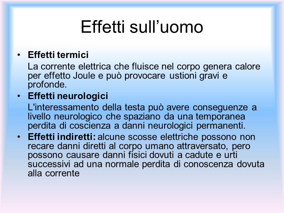 Effetti sull'uomo Effetti termici La corrente elettrica che fluisce nel corpo genera calore per effetto Joule e può provocare ustioni gravi e profonde