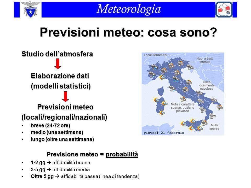 Previsioni meteo: cosa sono? Studio dell'atmosfera Elaborazione dati (modelli statistici) Previsioni meteo Previsioni meteo(locali/regionali/nazionali