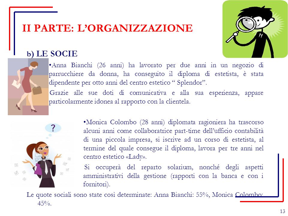 II PARTE: L'ORGANIZZAZIONE b ) LE SOCIE Anna Bianchi (26 anni) ha lavorato per due anni in un negozio di parrucchiere da donna, ha conseguito il diplo