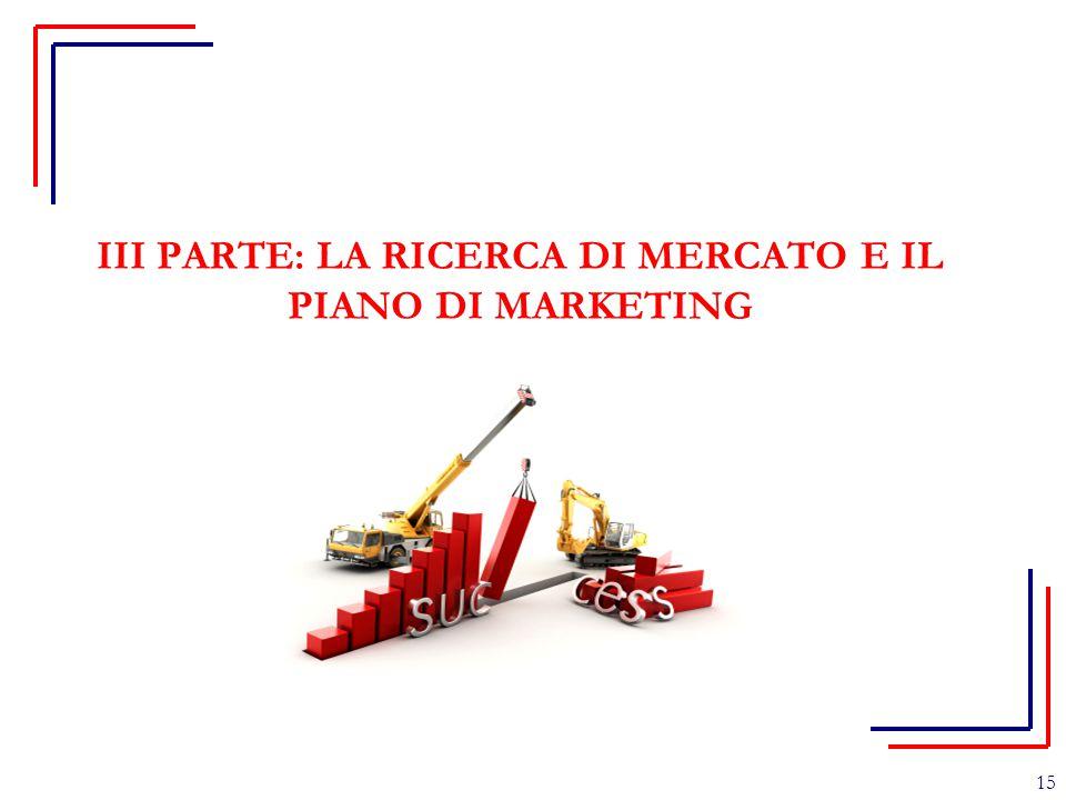 III PARTE: LA RICERCA DI MERCATO E IL PIANO DI MARKETING 15