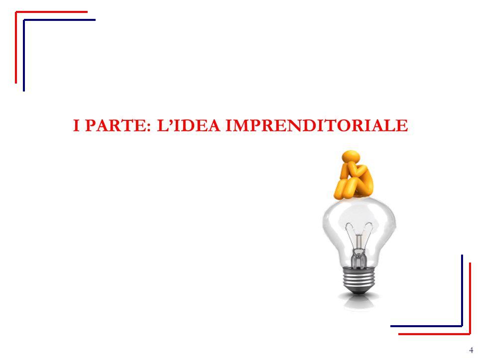 I PARTE: L'IDEA IMPRENDITORIALE 4