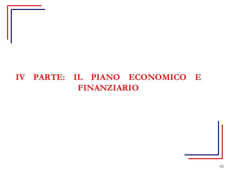 IV PARTE: IL PIANO ECONOMICO E FINANZIARIO 43