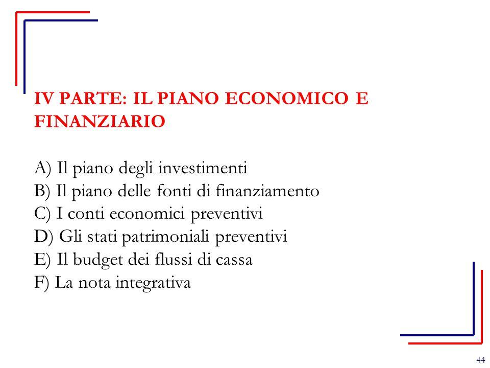 IV PARTE: IL PIANO ECONOMICO E FINANZIARIO A) Il piano degli investimenti B) Il piano delle fonti di finanziamento C) I conti economici preventivi D)